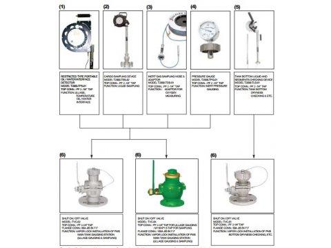 Tanktech | Gas Marine